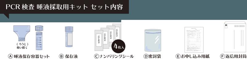 pcr-kit-tool